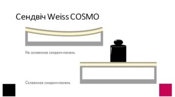 weis-cosmo